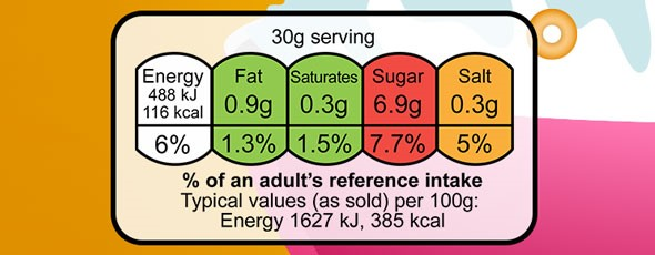 Close up of the nutritional label from the front of the mocked up cereal packet